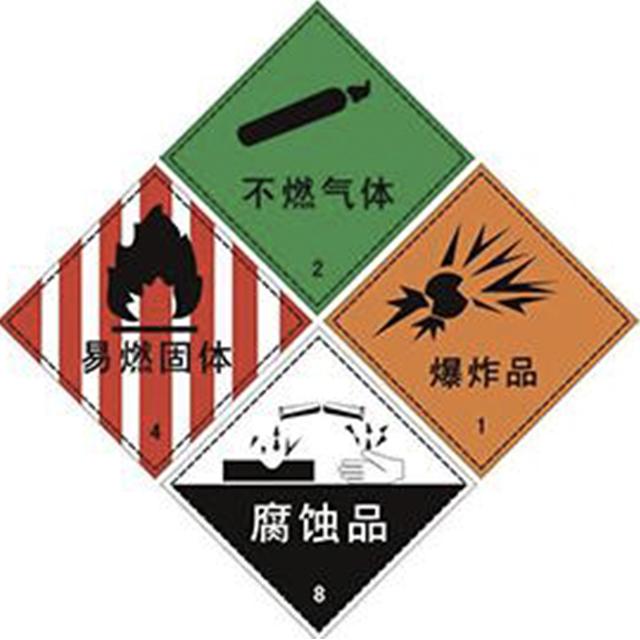 进出口危险化学品